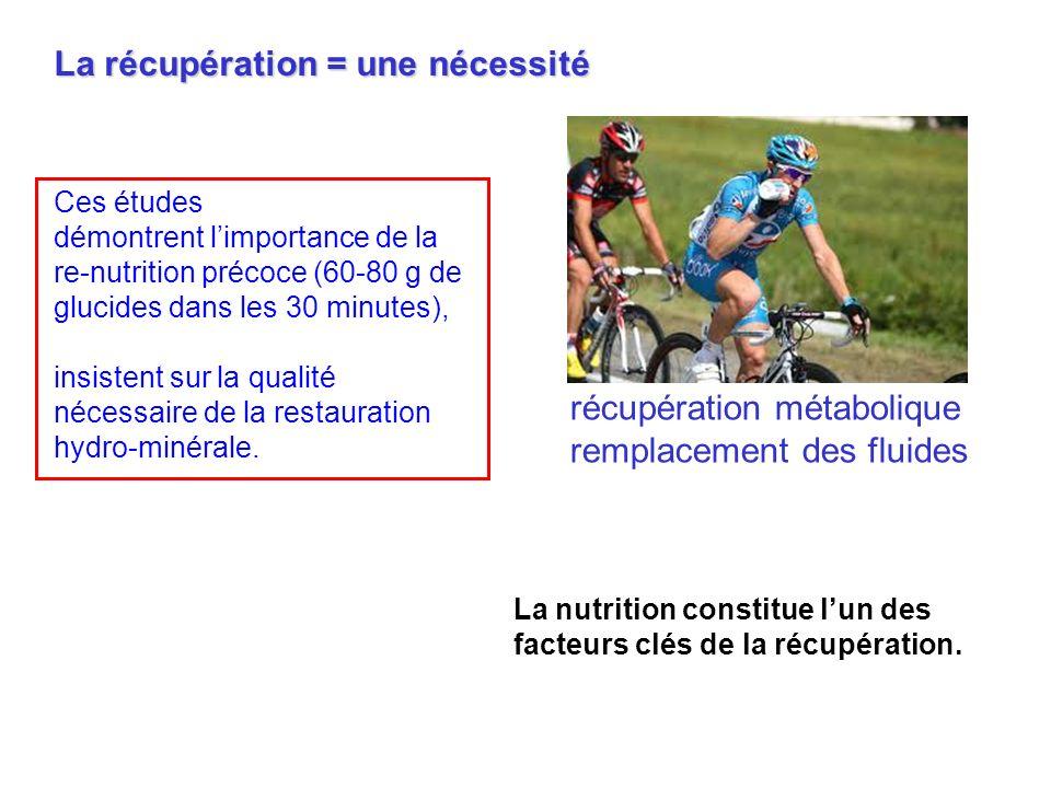 La nutrition constitue lun des facteurs clés de la récupération. récupération métabolique remplacement des fluides La récupération = une nécessité Ces