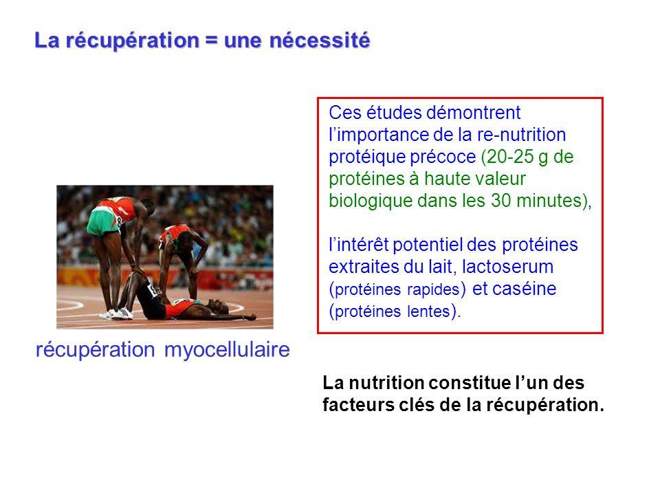 La nutrition constitue lun des facteurs clés de la récupération. La récupération = une nécessité Ces études démontrent limportance de la re-nutrition