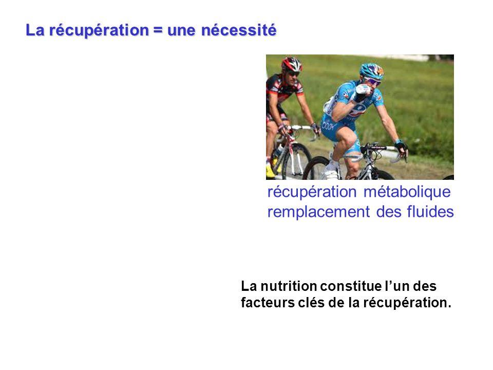 La nutrition constitue lun des facteurs clés de la récupération. récupération métabolique remplacement des fluides La récupération = une nécessité
