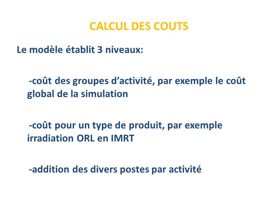 CALCUL DES COUTS Le modèle établit 3 niveaux: -coût des groupes dactivité, par exemple le coût global de la simulation -coût pour un type de produit, par exemple irradiation ORL en IMRT -addition des divers postes par activité