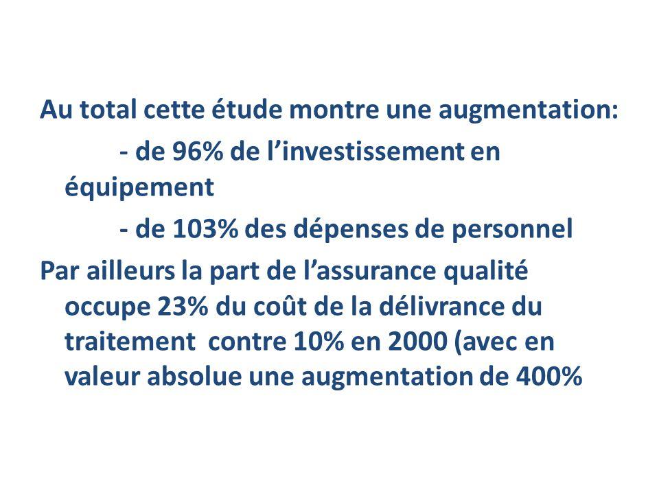 Au total cette étude montre une augmentation: - de 96% de linvestissement en équipement - de 103% des dépenses de personnel Par ailleurs la part de lassurance qualité occupe 23% du coût de la délivrance du traitement contre 10% en 2000 (avec en valeur absolue une augmentation de 400%