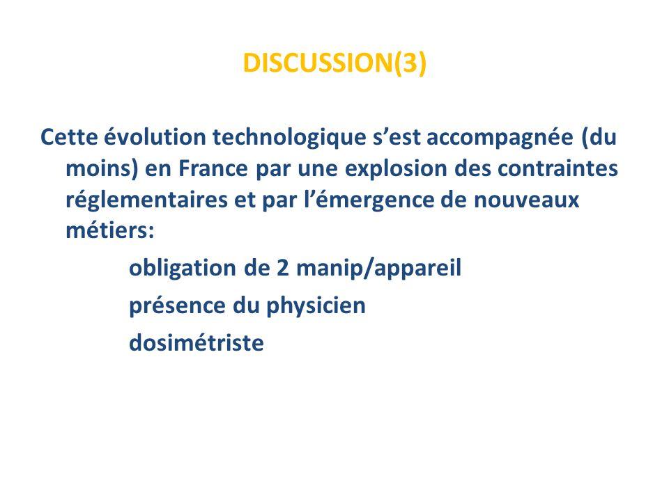 DISCUSSION(3) Cette évolution technologique sest accompagnée (du moins) en France par une explosion des contraintes réglementaires et par lémergence de nouveaux métiers: obligation de 2 manip/appareil présence du physicien dosimétriste