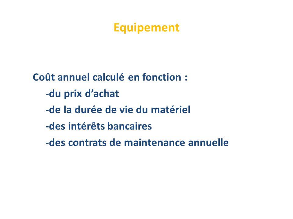 Equipement Coût annuel calculé en fonction : -du prix dachat -de la durée de vie du matériel -des intérêts bancaires -des contrats de maintenance annuelle