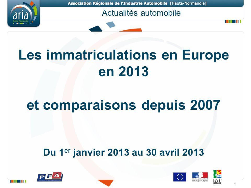 Actualités automobile Les immatriculations en Europe en 2013 et comparaisons depuis 2007 Du 1 er janvier 2013 au 30 avril 2013 2