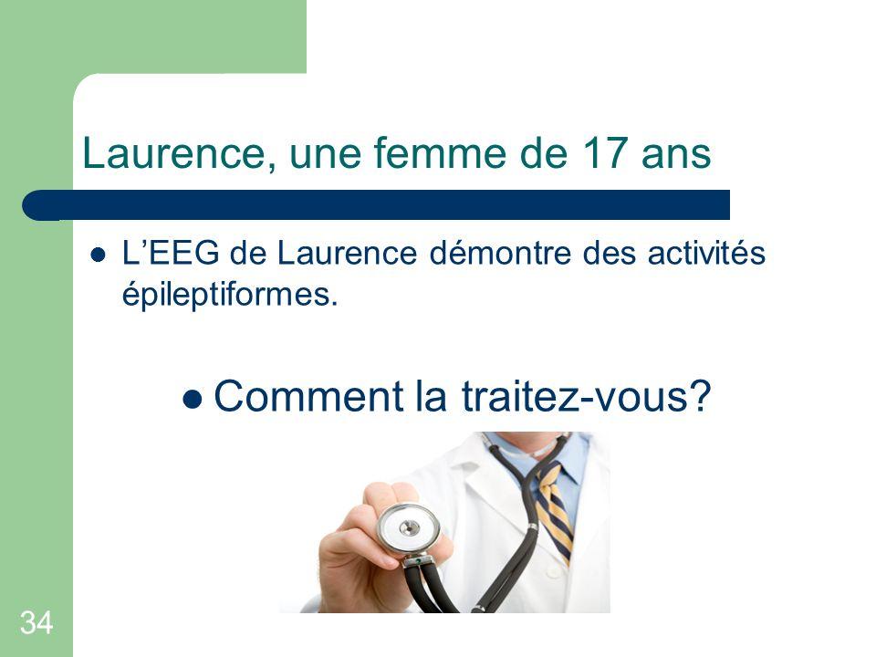 34 Laurence, une femme de 17 ans LEEG de Laurence démontre des activités épileptiformes. Comment la traitez-vous?