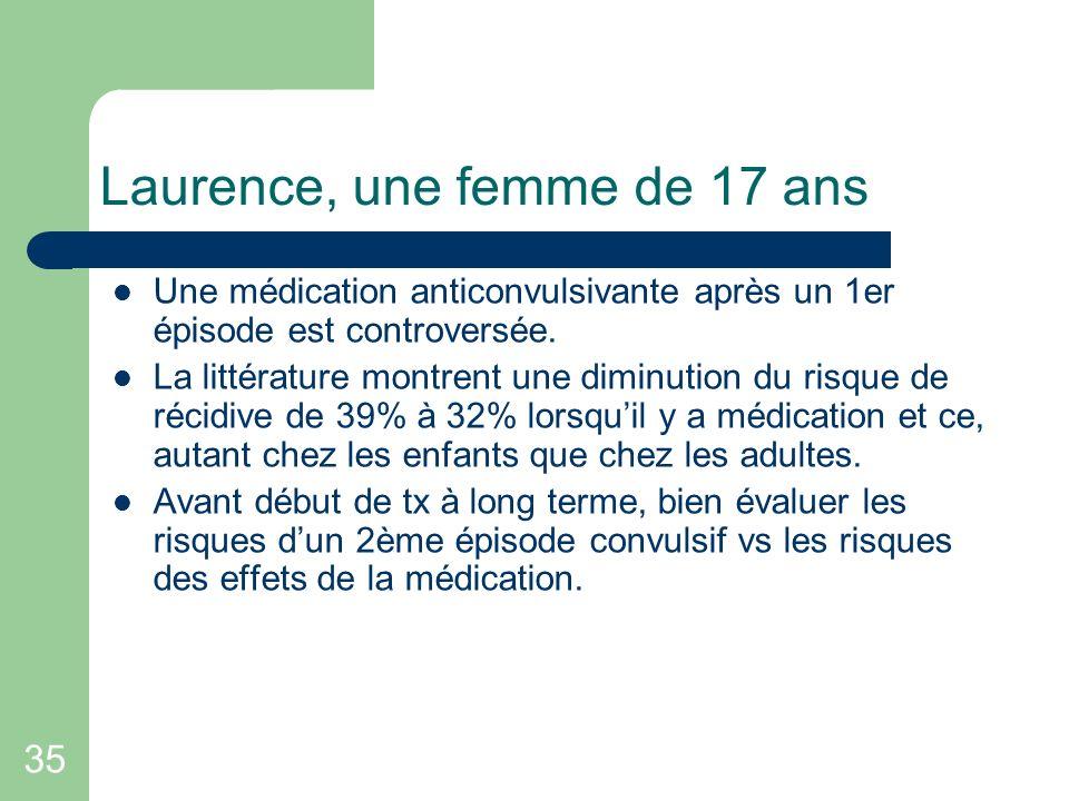 35 Laurence, une femme de 17 ans Une médication anticonvulsivante après un 1er épisode est controversée. La littérature montrent une diminution du ris