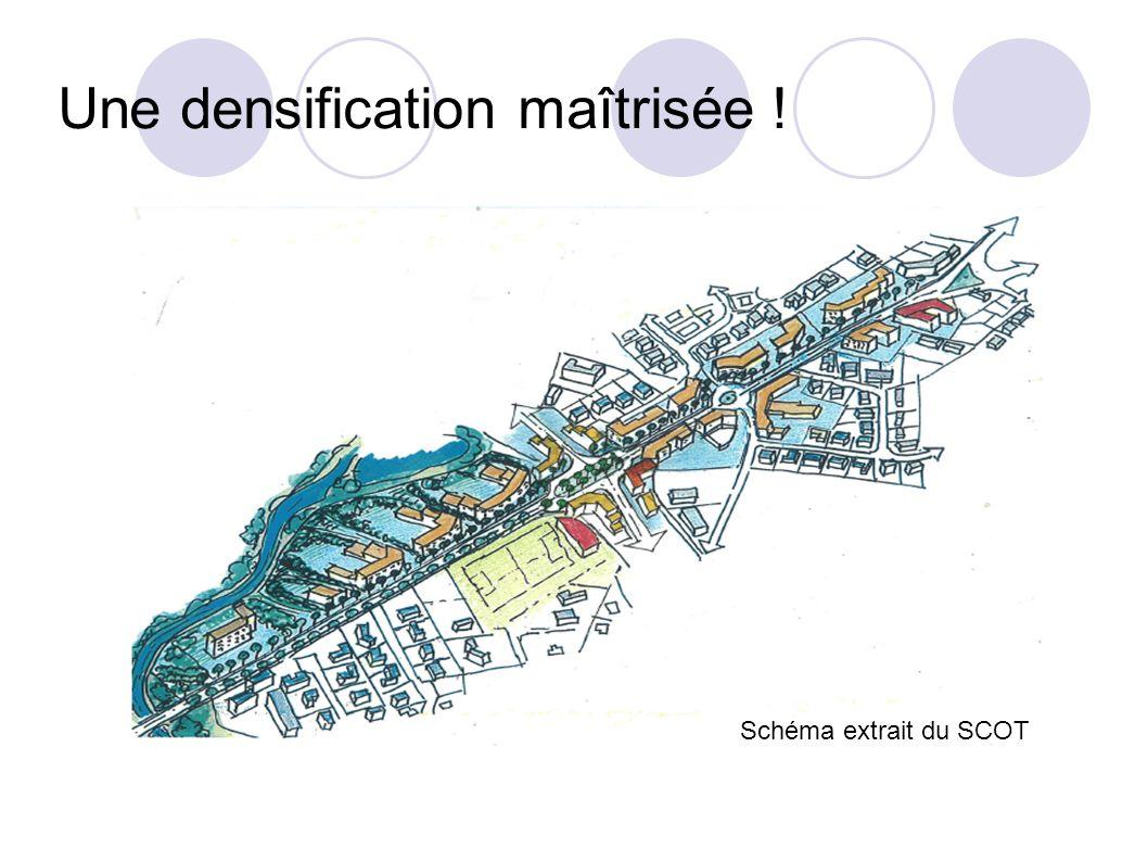 Une densification maîtrisée ! SCOT DOG Page 9 Schéma extrait du SCOT