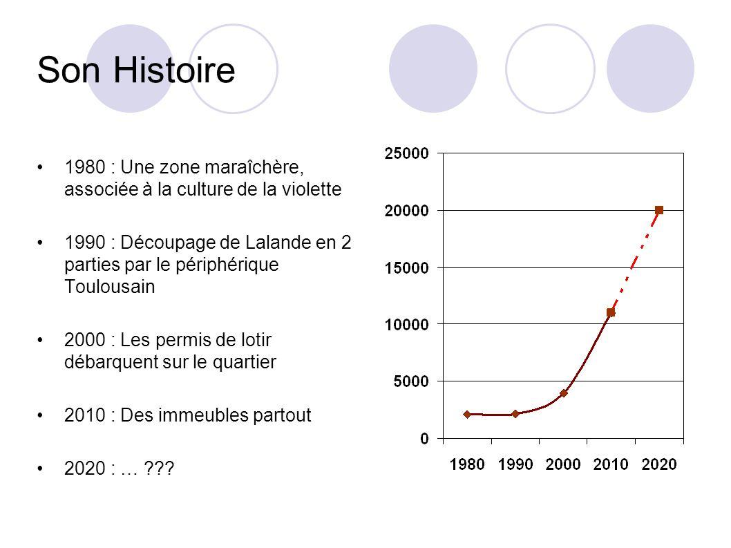 Son Histoire 1980 : Une zone maraîchère, associée à la culture de la violette 1990 : Découpage de Lalande en 2 parties par le périphérique Toulousain