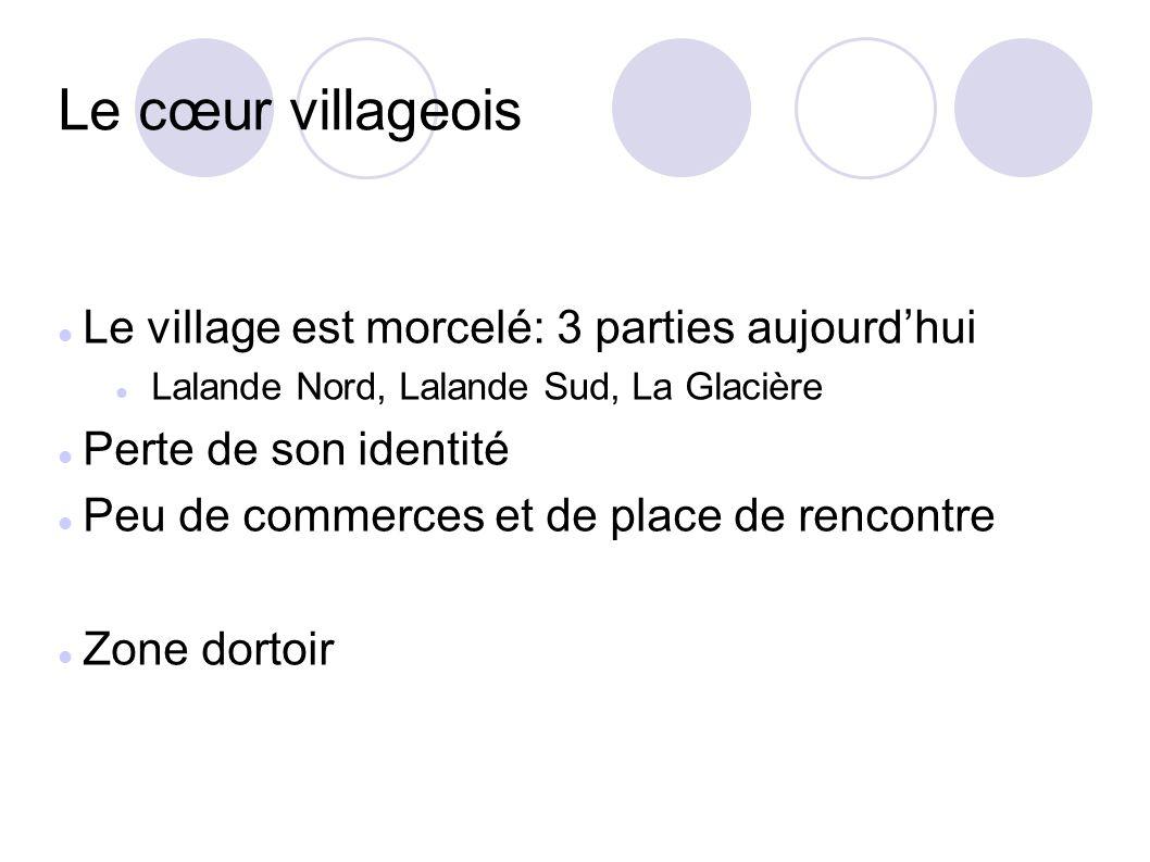 Le cœur villageois Le village est morcelé: 3 parties aujourdhui Lalande Nord, Lalande Sud, La Glacière Perte de son identité Peu de commerces et de pl