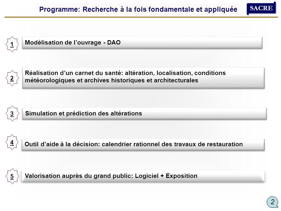 Programme: Recherche à la fois fondamentale et appliquée 1 Modélisation de louvrage - DAO 2 Réalisation dun carnet du santé: altération, localisation,