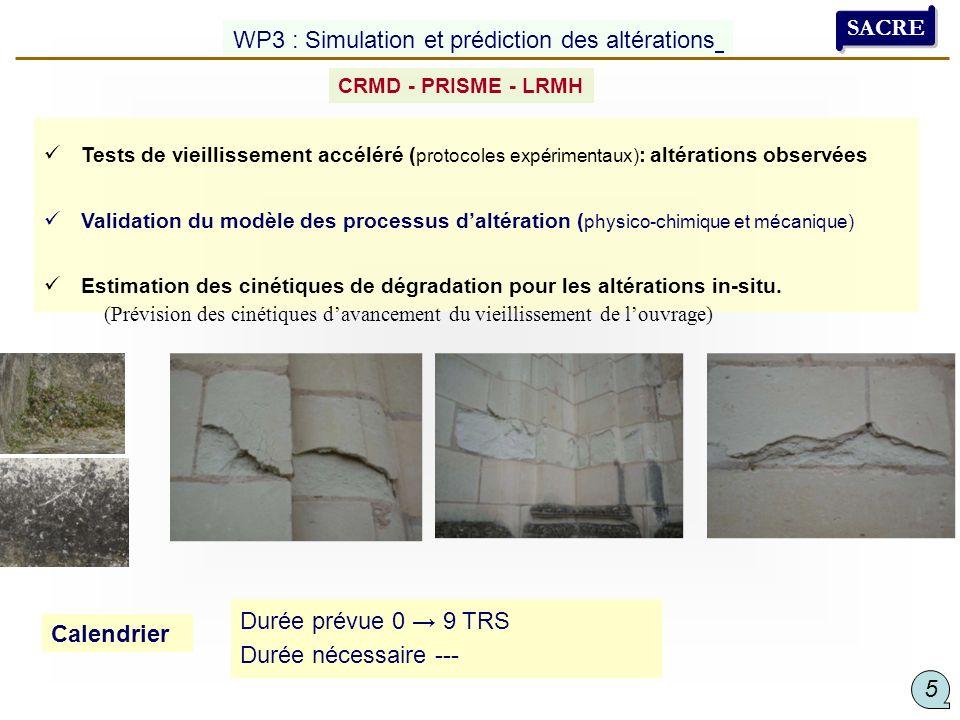 WP3 : Simulation et prédiction des altérations Tests de vieillissement accéléré ( protocoles expérimentaux) : altérations observées Validation du modè