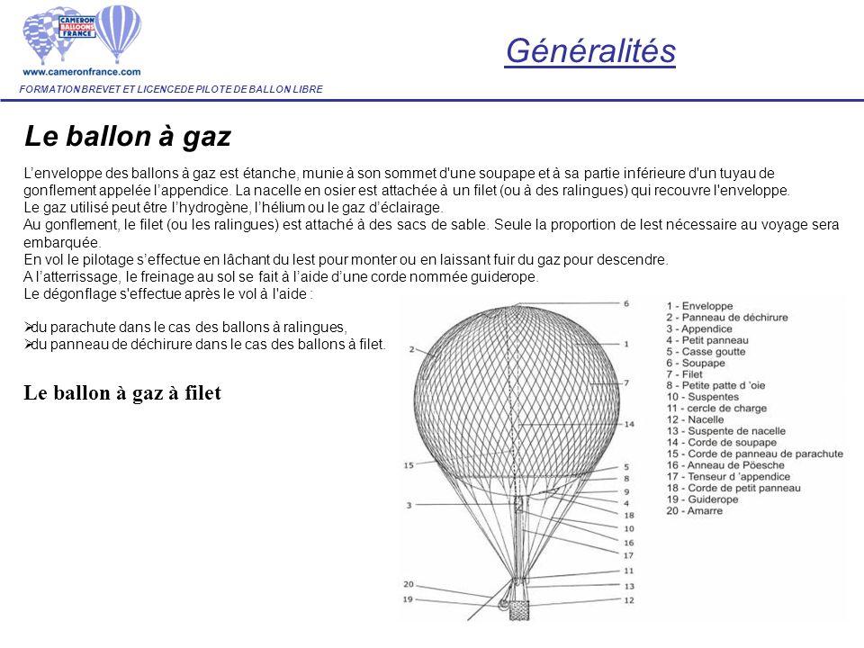 Le ballon à gaz Lenveloppe des ballons à gaz est étanche, munie à son sommet d'une soupape et à sa partie inférieure d'un tuyau de gonflement appelée