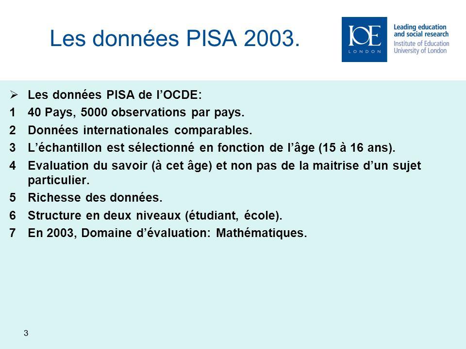 33 Les données PISA 2003. Les données PISA de lOCDE: 140 Pays, 5000 observations par pays. 2Données internationales comparables. 3Léchantillon est sél