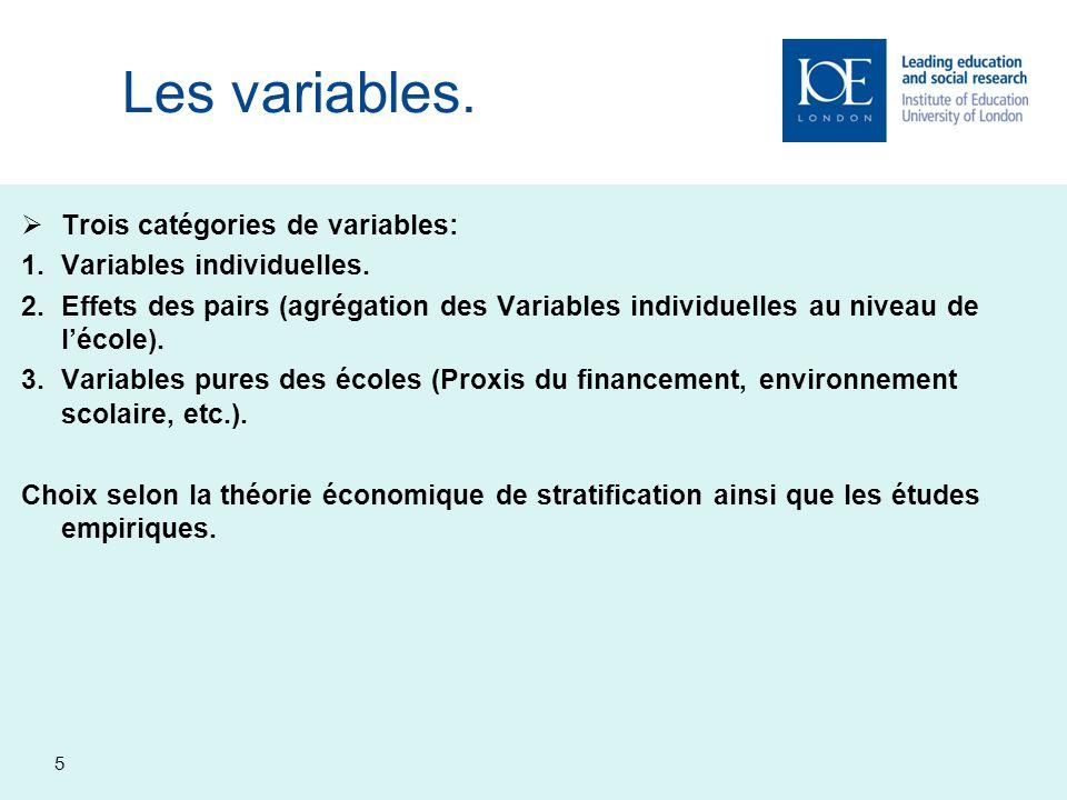 5 Les variables. Trois catégories de variables: 1.Variables individuelles. 2.Effets des pairs (agrégation des Variables individuelles au niveau de léc