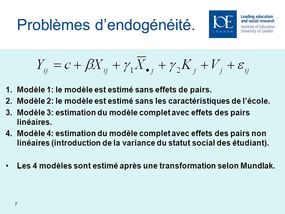 7 Problèmes dendogénéité. 1.Modèle 1: le modèle est estimé sans effets de pairs. 2.Modèle 2: le modèle est estimé sans les caractéristiques de lécole.