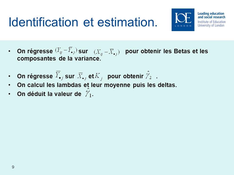 9 Identification et estimation. On régressesurpour obtenir les Betas et les composantes de la variance. On régresse sur et pour obtenir. On calcul les