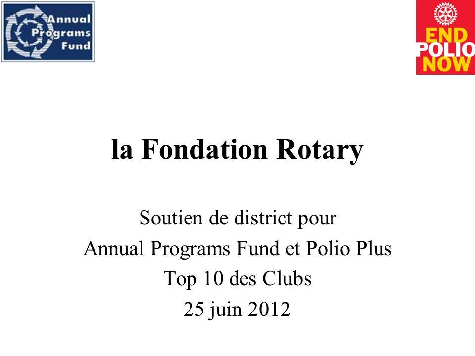 la Fondation Rotary Soutien de district pour Annual Programs Fund et Polio Plus Top 10 des Clubs 25 juin 2012