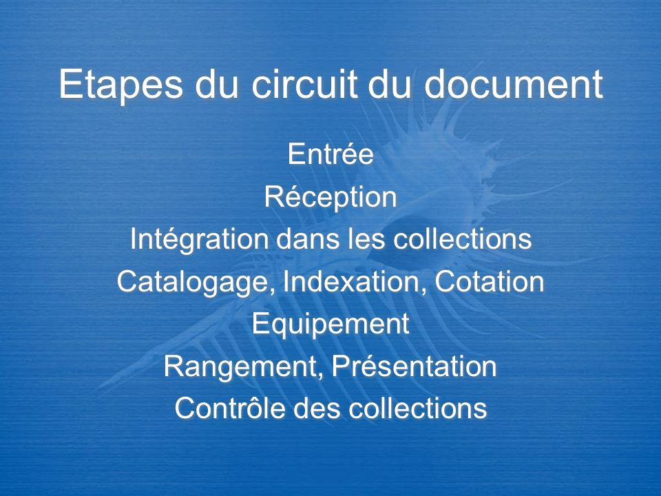 Etapes du circuit du document Entrée Réception Intégration dans les collections Catalogage, Indexation, Cotation Equipement Rangement, Présentation Co