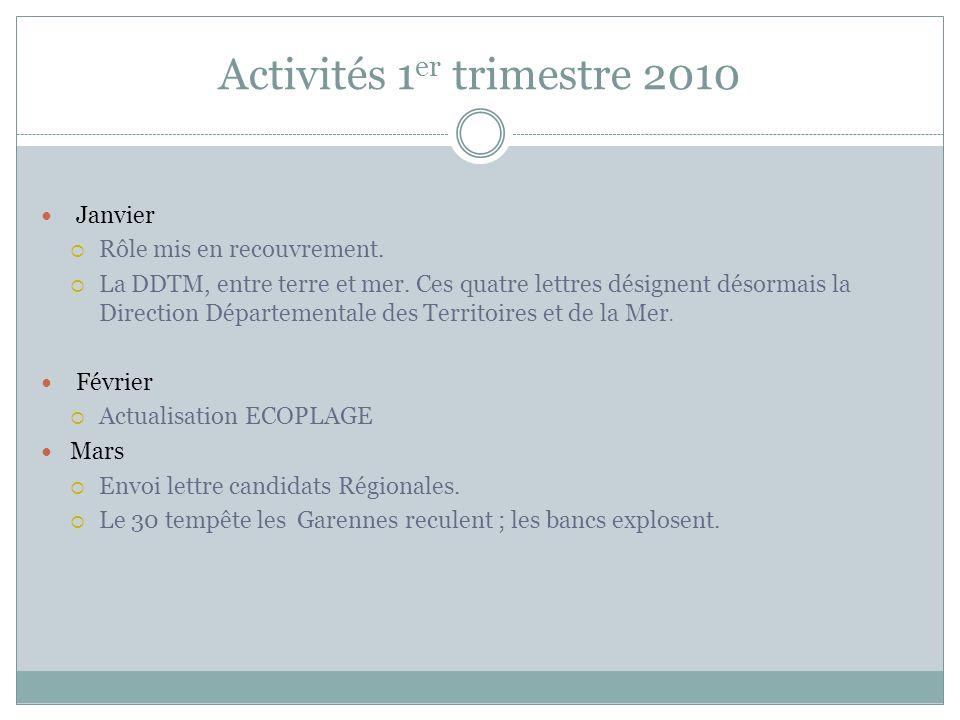 Activités 1 er trimestre 2010 Janvier Rôle mis en recouvrement. La DDTM, entre terre et mer. Ces quatre lettres désignent désormais la Direction Dépar