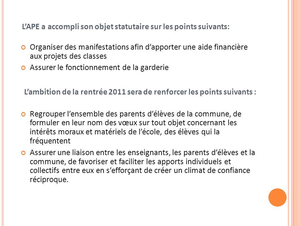 LAPE a accompli son objet statutaire sur les points suivants: Organiser des manifestations afin dapporter une aide financière aux projets des classes