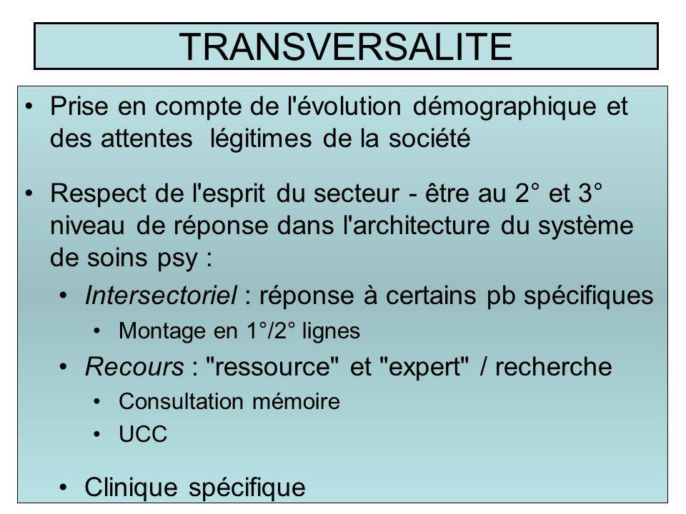 TRANSVERSALITE 7 Prise en compte de l'évolution démographique et des attentes légitimes de la société Respect de l'esprit du secteur - être au 2° et 3