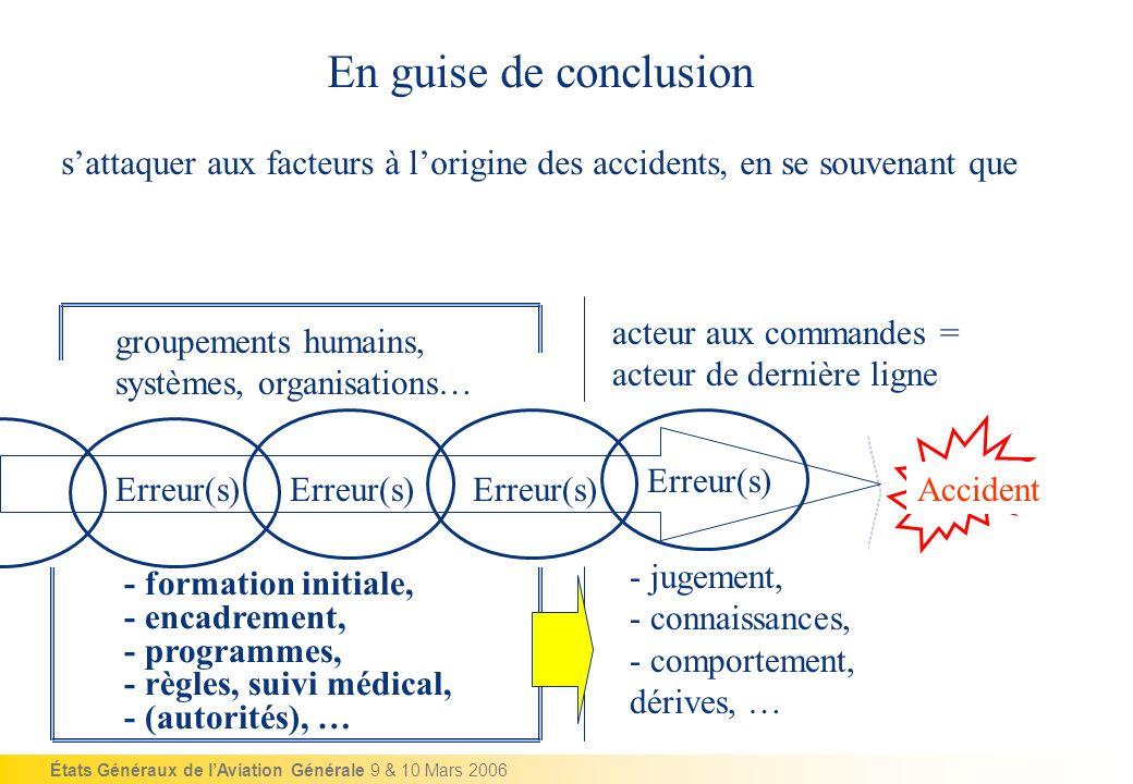États Généraux de lAviation Générale 9 & 10 Mars 2006 En guise de conclusion sattaquer aux facteurs à lorigine des accidents, en se souvenant que acte