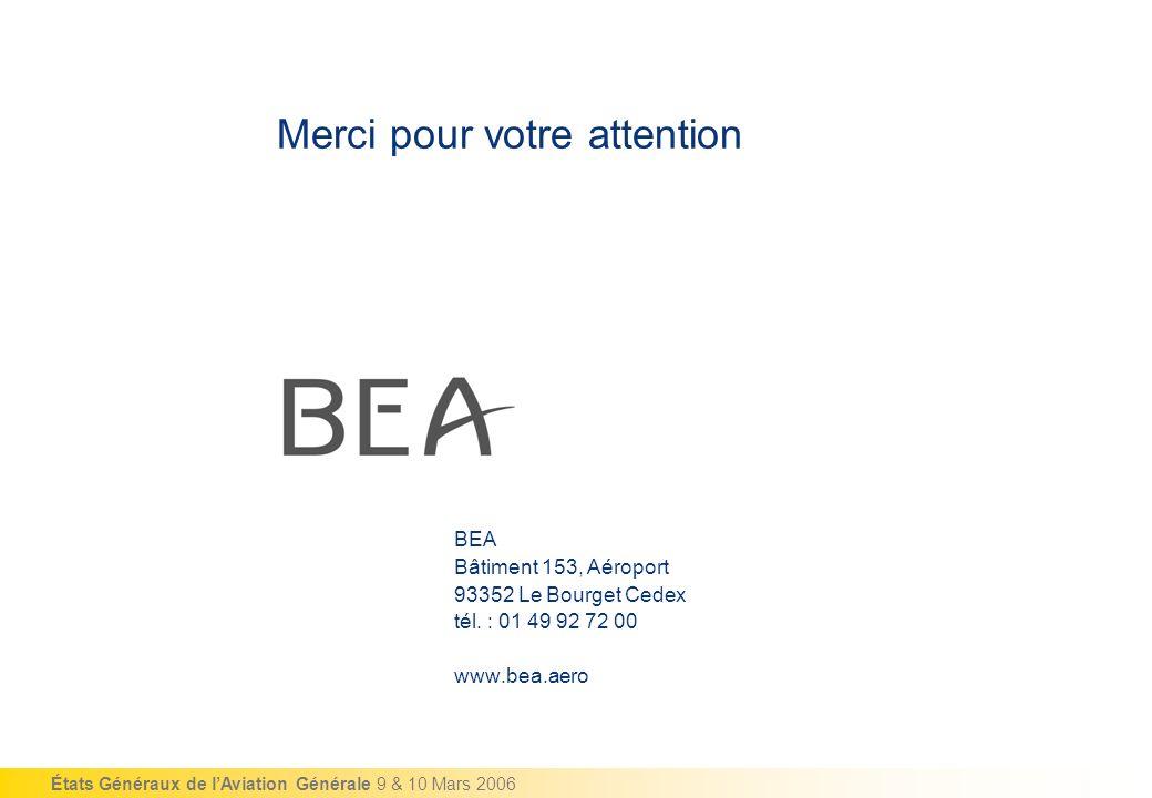 États Généraux de lAviation Générale 9 & 10 Mars 2006 Merci pour votre attention BEA Bâtiment 153, Aéroport 93352 Le Bourget Cedex tél. : 01 49 92 72