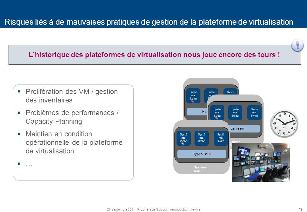 1228 septembre 2011 - Propriété de Solucom, reproduction interdite Risques liés à de mauvaises pratiques de gestion de la plateforme de virtualisation Lhistorique des plateformes de virtualisation nous joue encore des tours .