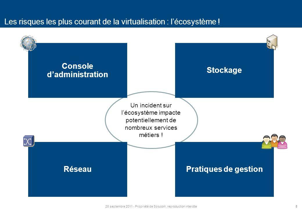 8 Un incident sur lécosystème impacte potentiellement de nombreux services métiers .