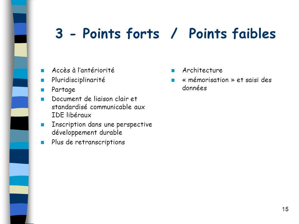 15 3 - Points forts / Points faibles Accès à lantériorité Pluridisciplinarité Partage Document de liaison clair et standardisé communicable aux IDE li