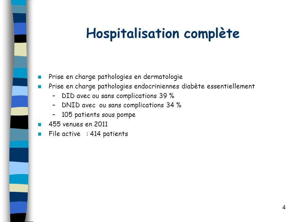 4 Hospitalisation complète Prise en charge pathologies en dermatologie Prise en charge pathologies endocriniennes diabète essentiellement –DID avec ou