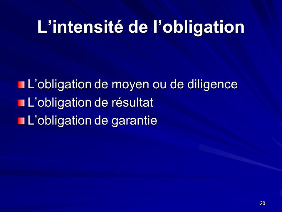 20 Lintensité de lobligation Lobligation de moyen ou de diligence Lobligation de moyen ou de diligence Lobligation de résultat Lobligation de résultat