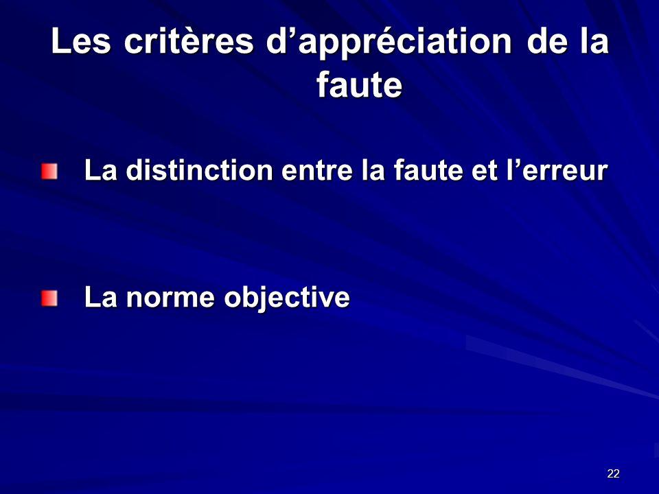 22 Les critères dappréciation de la faute La distinction entre la faute et lerreur La norme objective