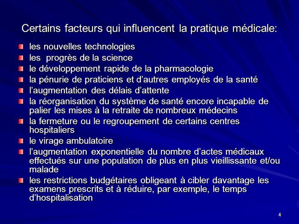 4 Certains facteurs qui influencent la pratique médicale: les nouvelles technologies les progrès de la science le développement rapide de la pharmacol