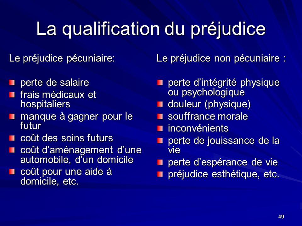 49 La qualification du préjudice Le préjudice pécuniaire: perte de salaire frais médicaux et hospitaliers manque à gagner pour le futur coût des soins