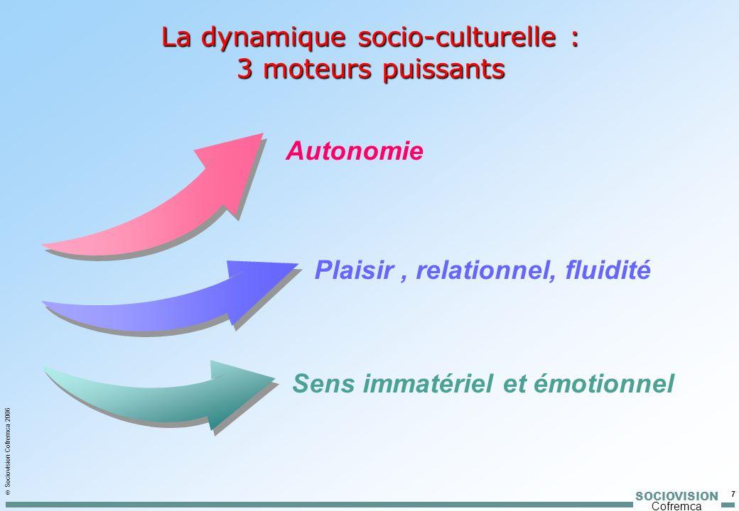 SOCIOVISION Cofremca Sociovision Cofremca 2006 7 La dynamique socio-culturelle : 3 moteurs puissants Sens immatériel et émotionnel Autonomie Plaisir,