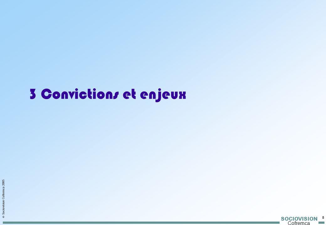 SOCIOVISION Cofremca 8 Sociovision Cofremca 2005 3 Convictions et enjeux