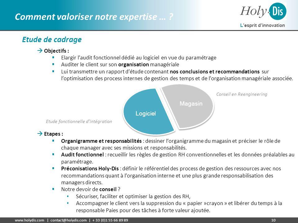 Lesprit dinnovation www.holydis.com | contact@holydis.com | + 33 (0)1 55 66 89 8910 Comment valoriser notre expertise … ? Etude de cadrage Objectifs :