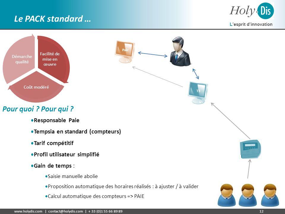 Lesprit dinnovation www.holydis.com | contact@holydis.com | + 33 (0)1 55 66 89 8912 Le PACK standard … Pour quoi ? Pour qui ? Responsable Paie Tempsia