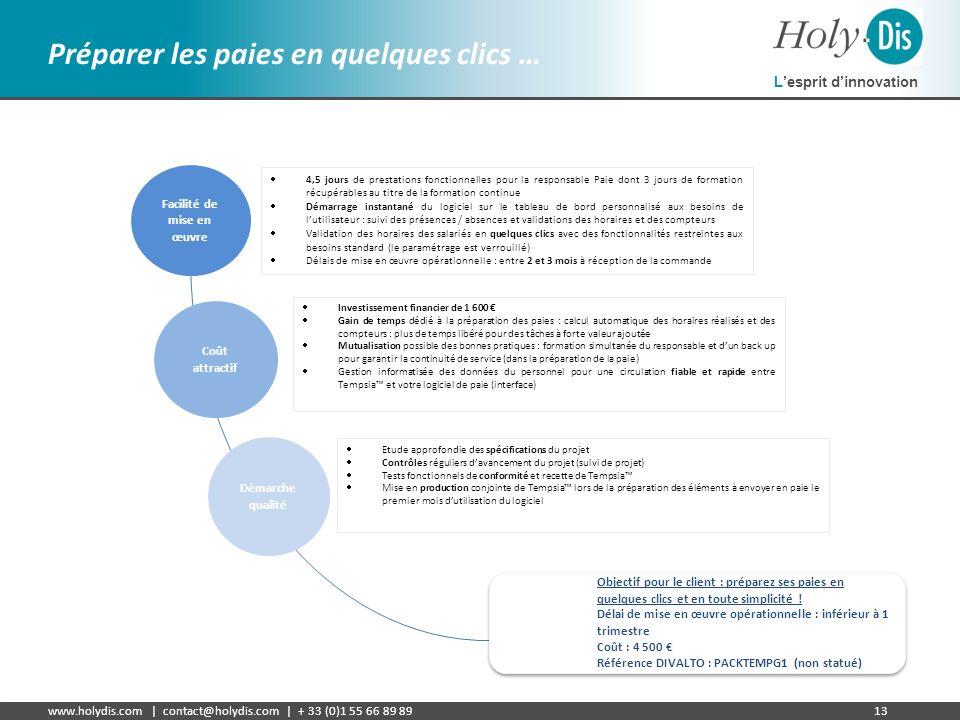 Lesprit dinnovation www.holydis.com | contact@holydis.com | + 33 (0)1 55 66 89 8913 Préparer les paies en quelques clics … 4,5 jours de prestations fo