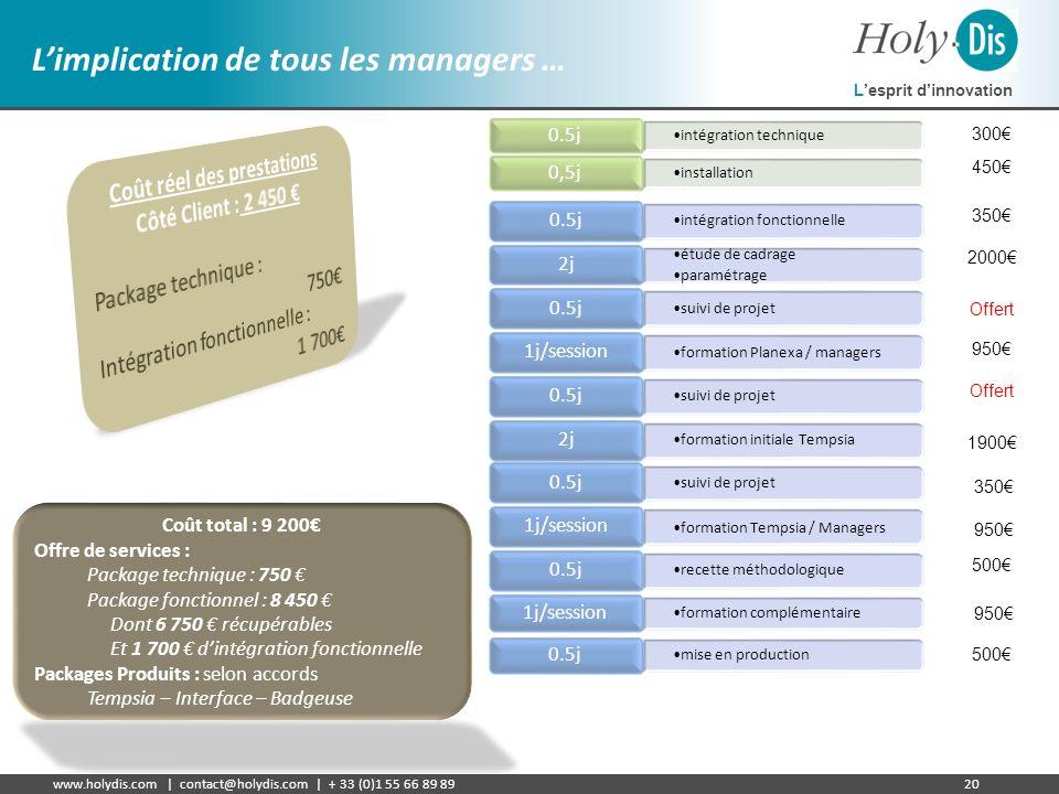 Lesprit dinnovation www.holydis.com | contact@holydis.com | + 33 (0)1 55 66 89 8920 Limplication de tous les managers … intégration fonctionnelle 0.5j