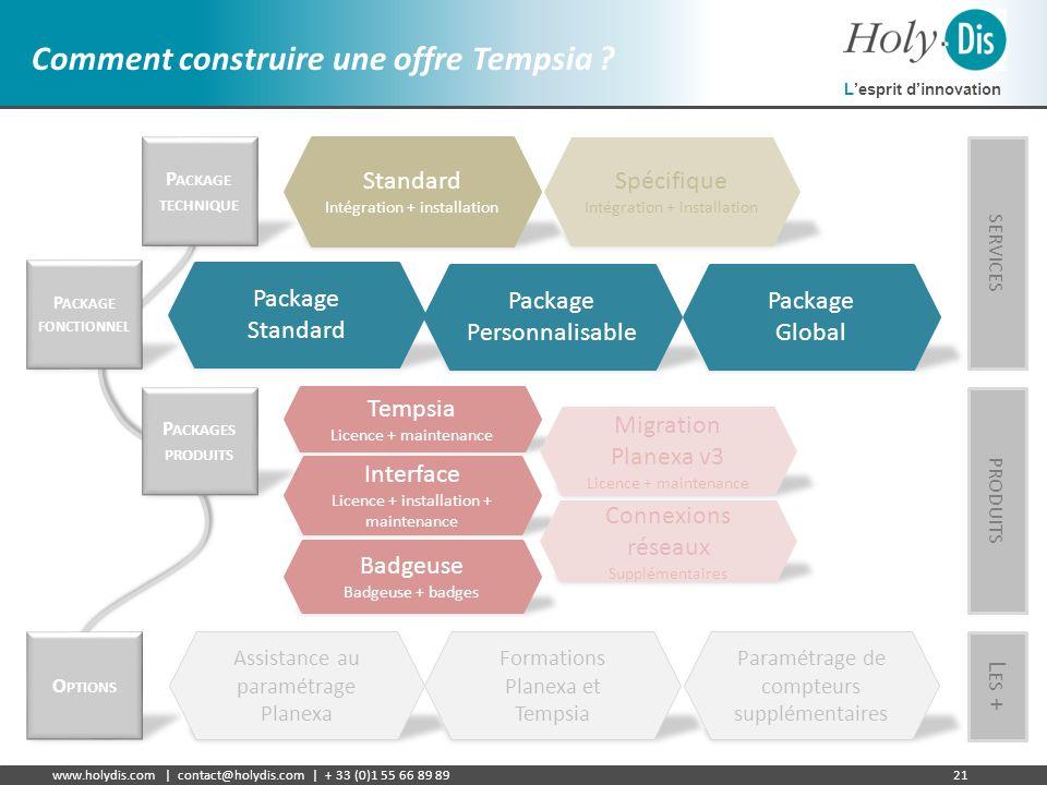 Lesprit dinnovation www.holydis.com | contact@holydis.com | + 33 (0)1 55 66 89 8921 Comment construire une offre Tempsia ? Standard Intégration + inst