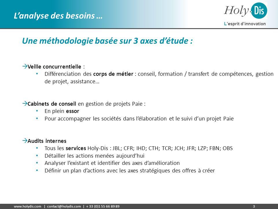 Lesprit dinnovation www.holydis.com | contact@holydis.com | + 33 (0)1 55 66 89 893 Lanalyse des besoins … Une méthodologie basée sur 3 axes détude : V