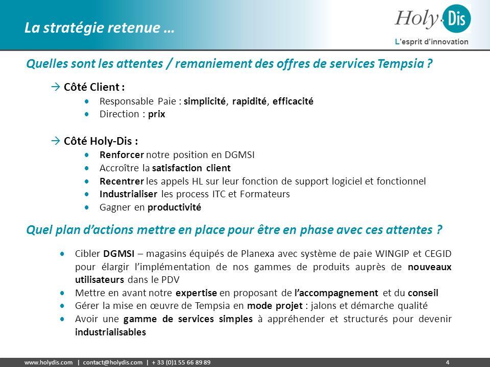 Lesprit dinnovation www.holydis.com | contact@holydis.com | + 33 (0)1 55 66 89 894 La stratégie retenue … Quelles sont les attentes / remaniement des