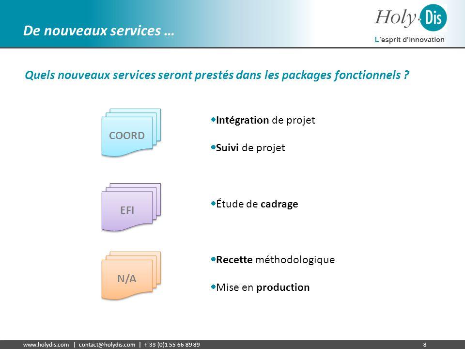 Lesprit dinnovation www.holydis.com | contact@holydis.com | + 33 (0)1 55 66 89 898 De nouveaux services … Quels nouveaux services seront prestés dans