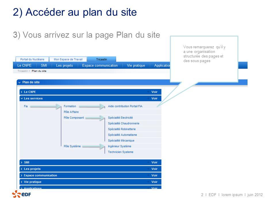 2) Accéder au plan du site 3) Vous arrivez sur la page Plan du site 2 I EDF I lorem ipsum I juin 2012 Vous remarquerez quil y a une organisation struc