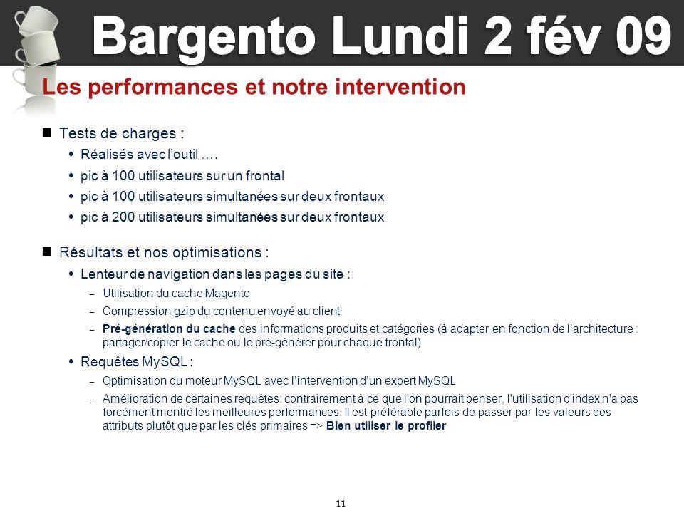 11 Les performances et notre intervention Tests de charges : Réalisés avec loutil …. pic à 100 utilisateurs sur un frontal pic à 100 utilisateurs simu