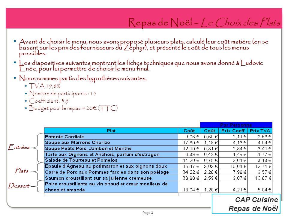 Page 3 CAP Cuisine Repas de Noël Repas de Noël – Le Choix des Plats Avant de choisir le menu, nous avons proposé plusieurs plats, calculé leur coût ma