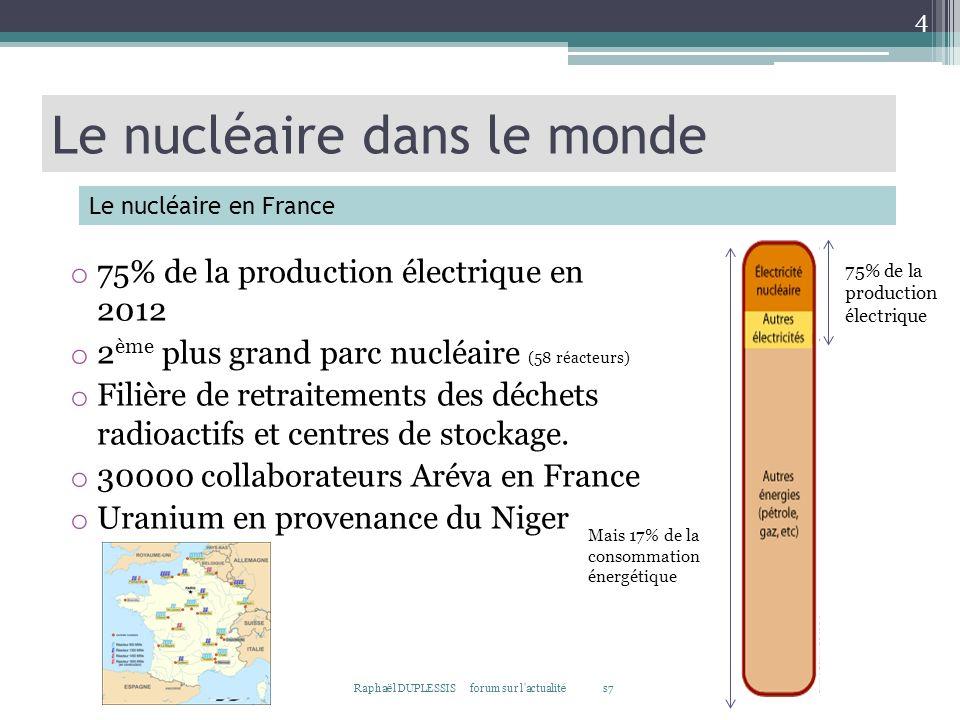 Le nucléaire dans le monde o 75% de la production électrique en 2012 o 2 ème plus grand parc nucléaire (58 réacteurs) o Filière de retraitements des d
