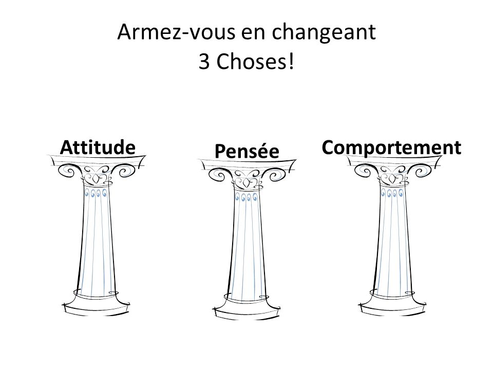 Armez-vous en changeant 3 Choses! Attitude Pensée Comportement